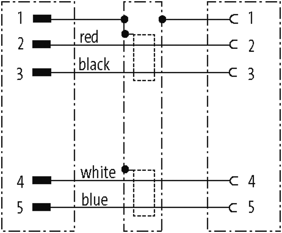 m12 male 0 u00b0    m12 female 0 u00b0 devicenet